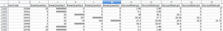Pricebreak CSV Data